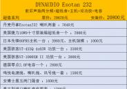 丹拿 Esotan 232(七)