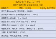 丹拿 Esotan 232(八)